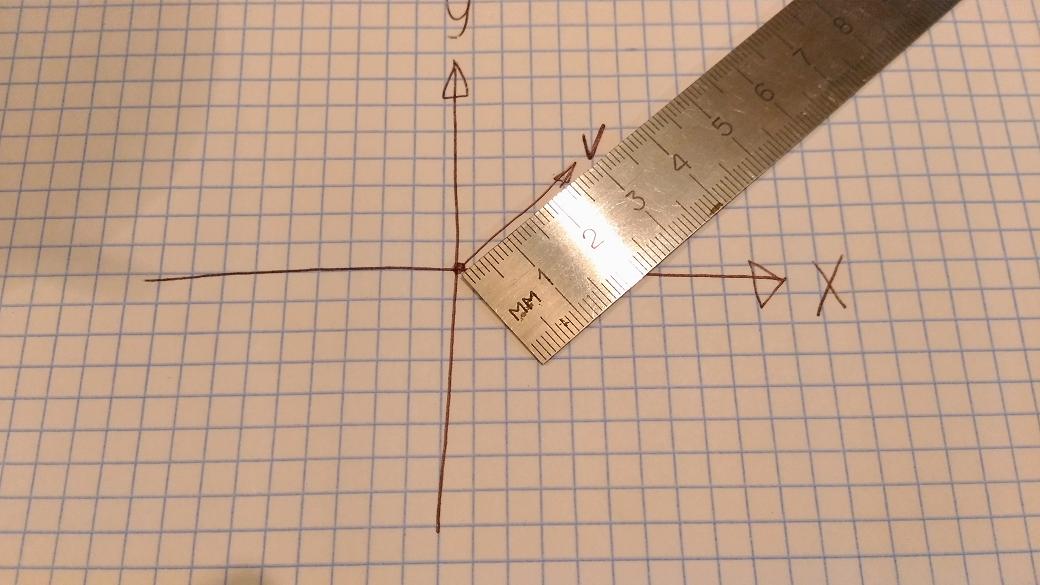 Как я отказался от вычисления квадратного корня — IT-МИР. ПОМОЩЬ В IT-МИРЕ 2021