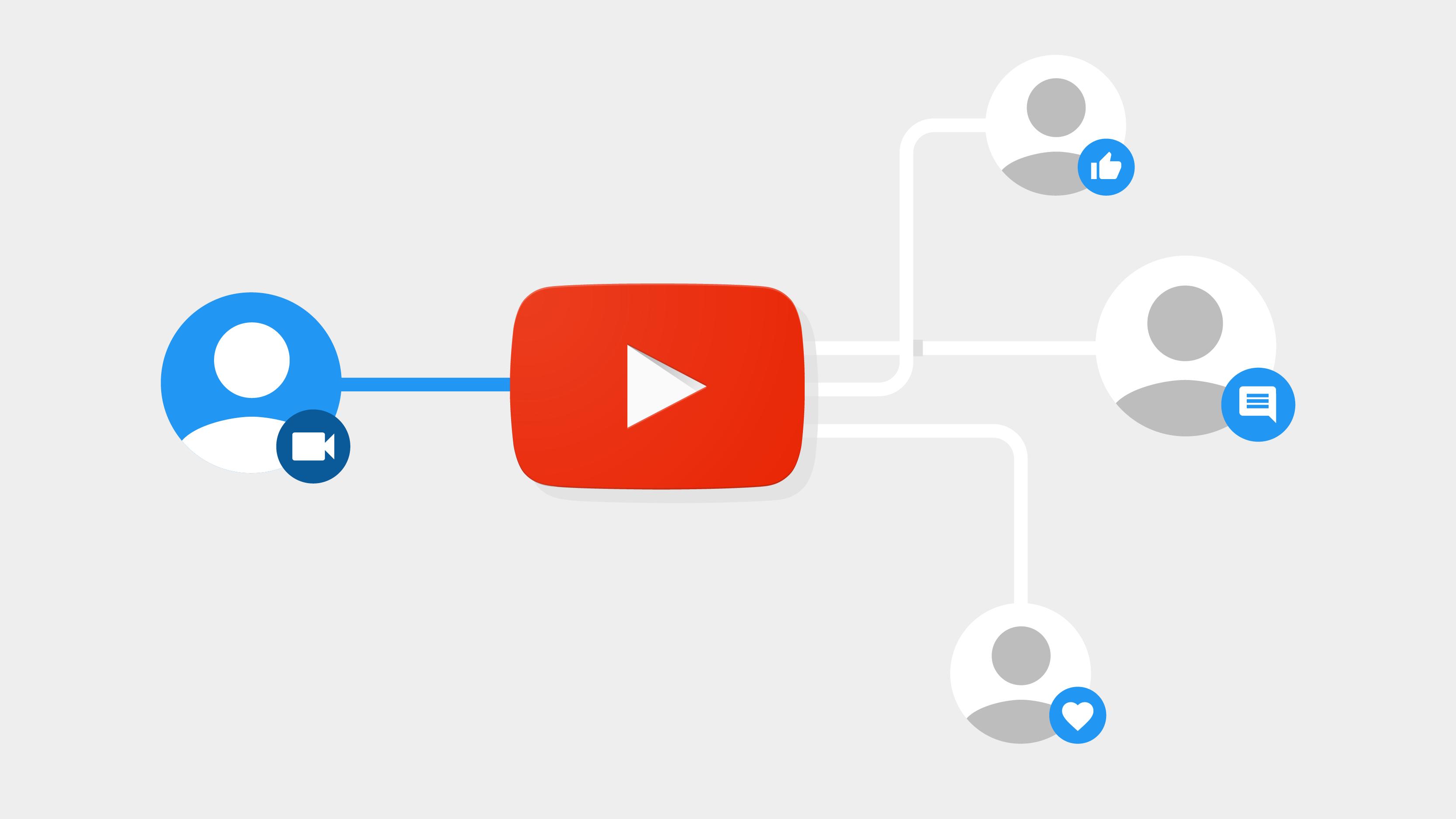 Получение сообщений из трансляций youtube + авторизация google на PHP
