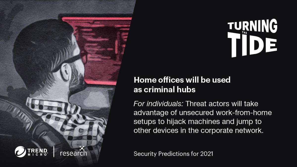 Киберугрозы-2021 прогнозы и перспективы
