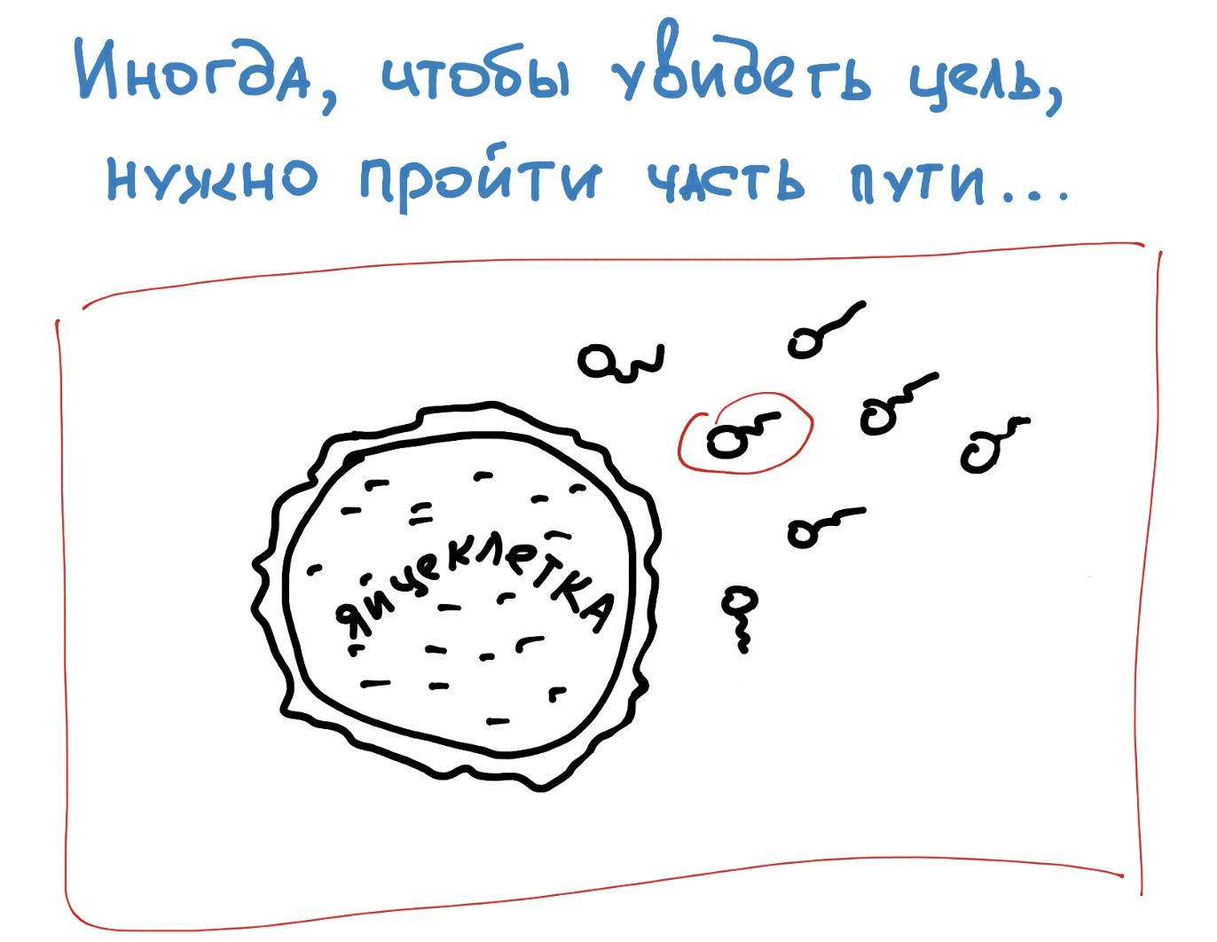 Как иллюстрировать посты на Хабре? Главное из мастер-класса для участников конкурса ТехноТекст