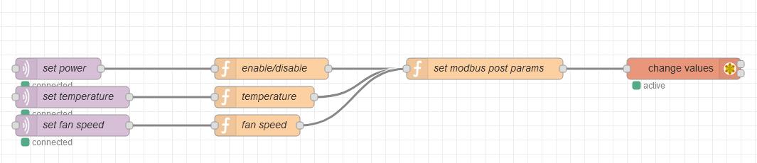 Схема получения и отправки параметров с вентустановки через modbus
