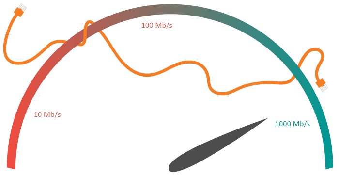 [Из песочницы] Разработка zond-а для замера скорости интернета