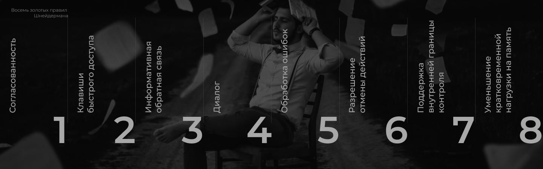 [Перевод] Восемь золотых правил Шнейдермана помогут вам создать лучший интерфейс