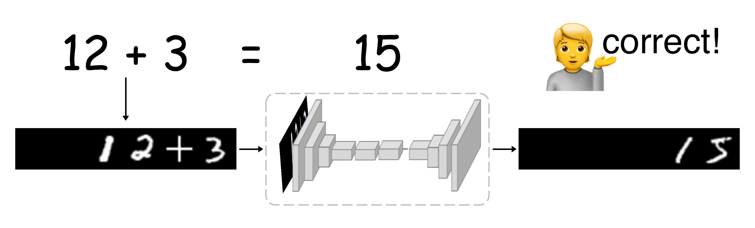 Нейросетевой калькулятор для сложения и вычитания не очень больших чисел