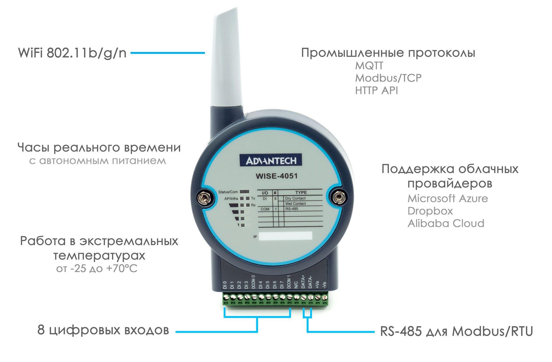 Беспроводной модуль связи с объектом WISE-4000 / Блог