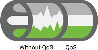 Реализация QoS в СХД Qsan