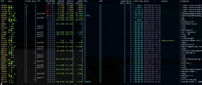 Полезные консольные Linux утилиты