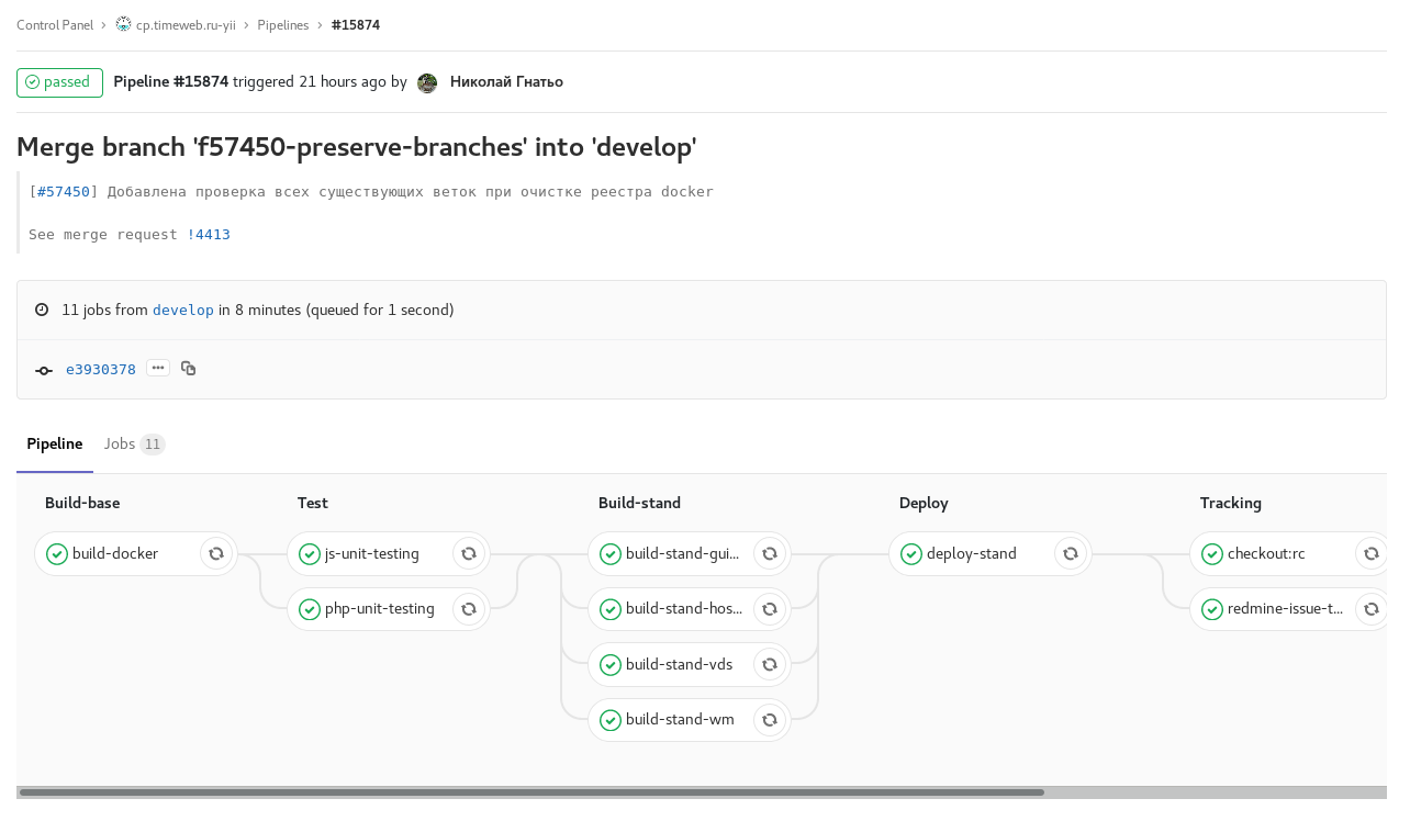 Илл. 2. develop scheduled build with code freeze (checkout:rc): сборка develop по расписанию с code freeze. Сборка образов для стендов отдельных панелей управления происходит параллельно.