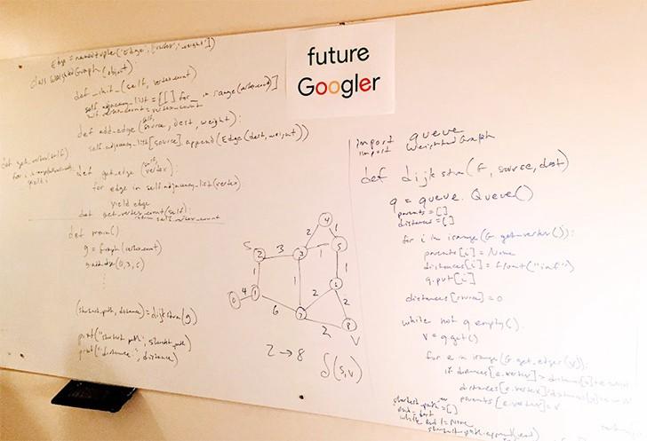 Как подготовиться к собеседованию в Google и не пройти его. Дважды