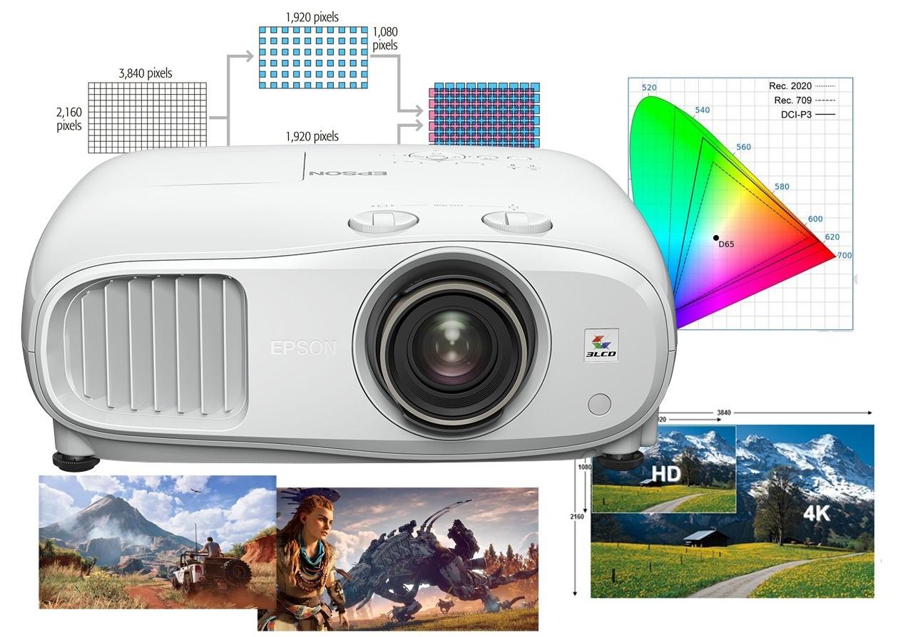 Epson EH-TW7100 – 4K HDR-проектор и размышления о том, что делает проектор «HDR-ready» и «4K-ready», в принципе