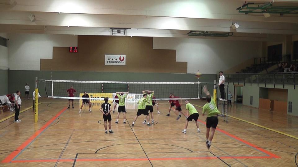 Распознавание мяча в волейболе с OpenCV и Tensorflow