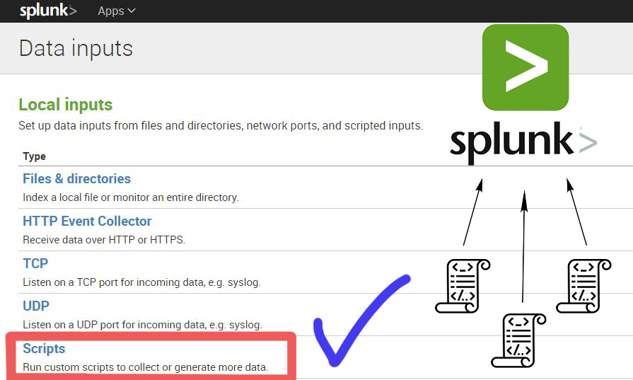 Splunk Scripted Input. Or how to use scripts to get data about the operation of systems and analyze them in Splunk