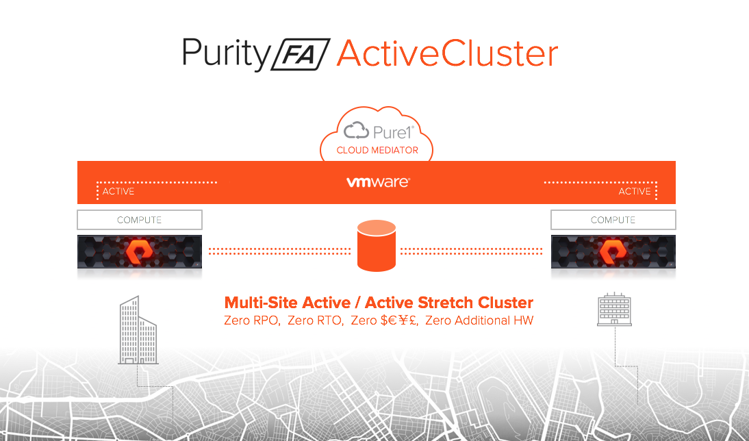 Pure Storage ActiveCluster in conjunction with VMware: review and testing