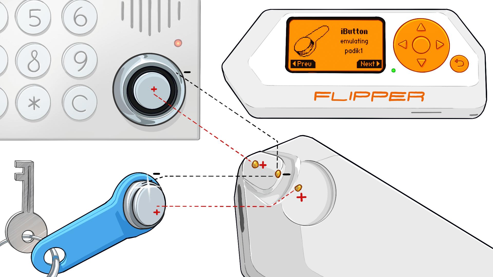 Нахлобучиваем домофонные ключи iButton с помощью Flipper Zero