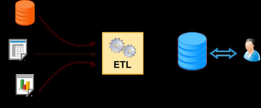 Импорт/экспорт баз данных. Что нужно в подобных приложениях? Опрос