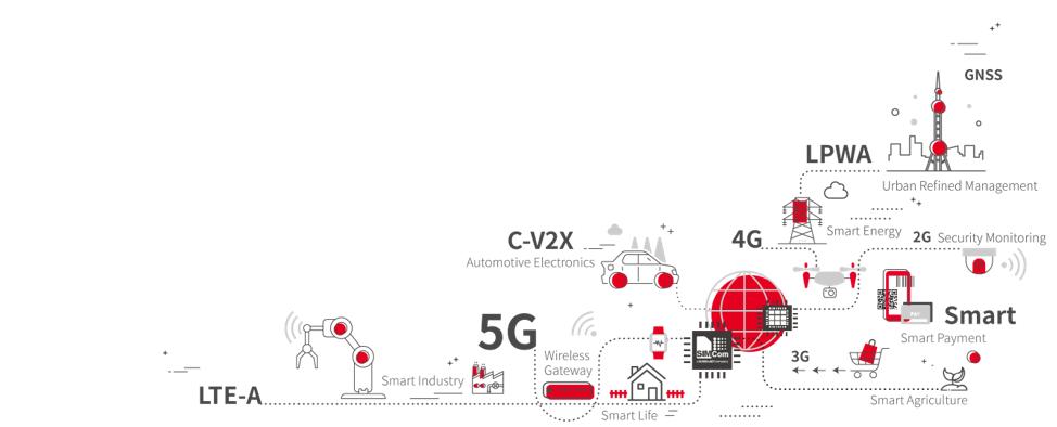 Почему и как 5G изменит все: технологии, поэтапное внедрение и элементная база для абонентского оборудования