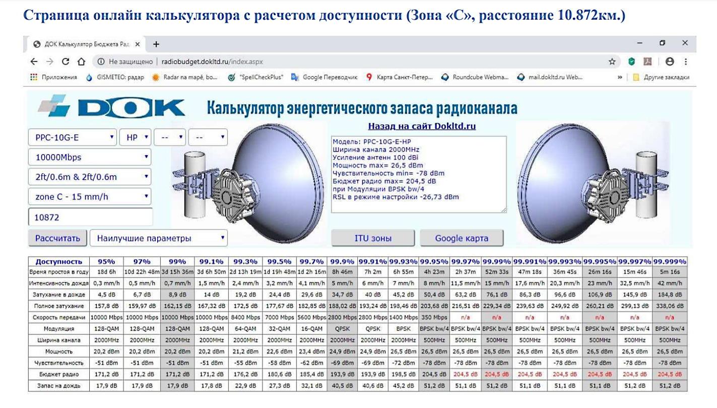 Расчет доступности радиомостов ДОК PPC-10G 2+0 можно выполнить онлайн