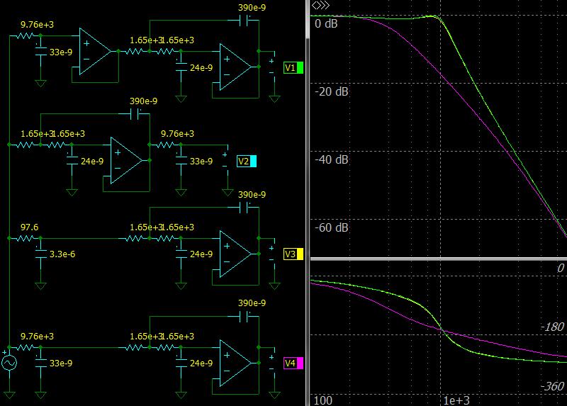 4 variants of the 3-d order Chebyshev low-pass filter using Sallen-Key topology