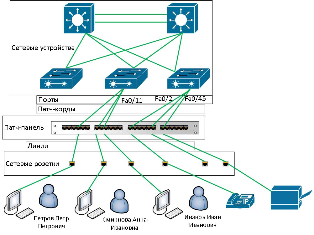 Администрирование сетей быстро и эффективно — программа Network MACMonitor