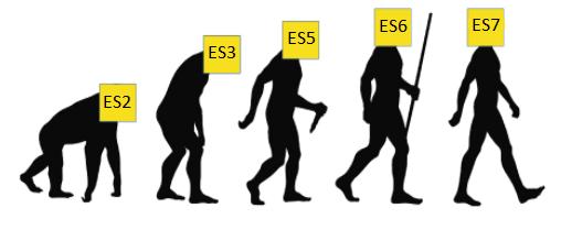 Из песочницы Понимание спецификации ECMAScript, часть 2