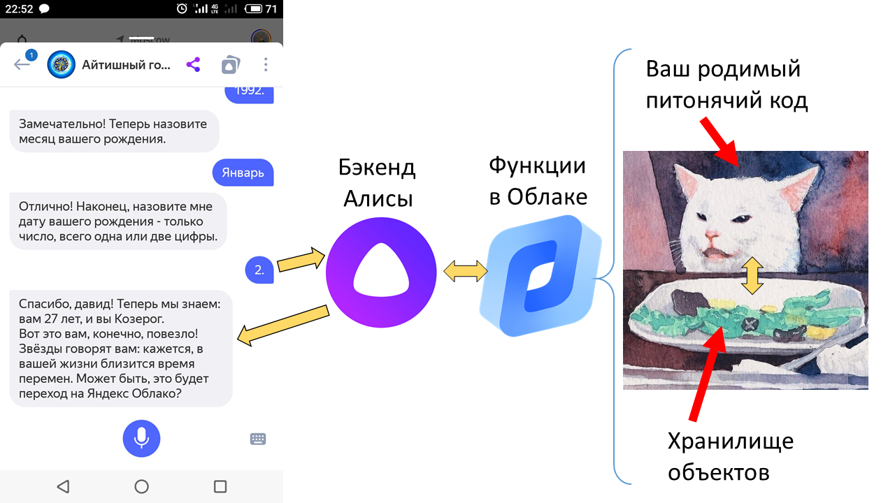 Создание stateful навыка для Алисы на serverless функциях Яндекс.Облака и Питоне