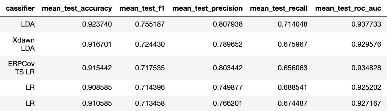 crossvalidate_dataset