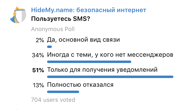 Скрытые угрозы SMS: оператор знает слишком много